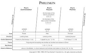57 Philemon