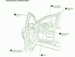 fuse box car wiring diagram page 77 2001 datsun frontier xe passenger fuse box diagram