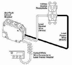 afci guide to arc fault interrupters for home owners and home fault circuit interrupter afci afci wiring hookup diagram