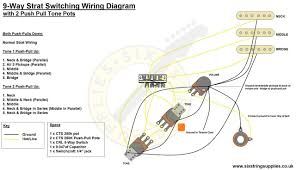 guitar wiring 102 seymour duncan images potentiometer wiring fender stratocaster guitar wiring diagrams nilza