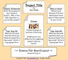 Science Fair Templates Science Fair Project Template Presentation Format Powerpoint