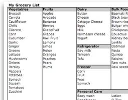 Groceries List Template Eat Healthy With Grocery List Templates