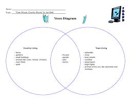 Christianity And Islam Venn Diagram Judaism Christianity And Islam Venn Diagram Vein Diagram Paring