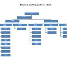 Ppt Flow Chart Template Powerpoint Organization Chart Template 861171280027 Flow Chart