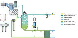 atlas copco oil screw air compressors screw air compressor atlas copco oil screw air compressors screw air compressor 55kw 75kw