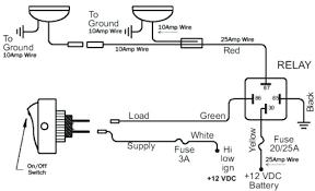 kc hilites wiring diagram kc wiring diagram kc wiring kit kc hilites wiring diagram wiring diagram for off road lights net jeep kc lights wiring kc kc hilites wiring diagram