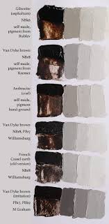 Rublev Oil Paint Color Chart Asphaltum Van Dyke Brown Cassel Earth And Anthracite