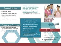 Brochure Samples 8 Beautiful Nursing Brochure Templates For Marketers _