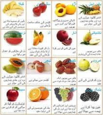 Urdu Grammar Charts
