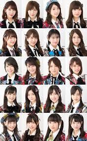 プロデュース48
