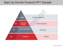 Pyramid Powerpoint Start Up Growth Pyramid Ppt Sample Presentation Powerpoint Images