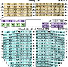 Beacon Theater Detailed Seating Chart Beacon Arts Centre Greenock Seating Plan View The