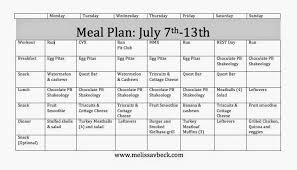 muscle gain diet plan 7 days 7 day budget meal planner oyle kalakaari co