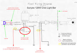 led light bar wire diagram color light bar wire diagram light image wiring diagram install sunyee cree 126w light bar sg ii