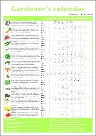 garden planting guide garden plant guides vegetable garden planting guide best of garden plant guides planting