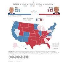 ผลเลือกตั้งประธานาธิบดีสหรัฐ ยังสูสีมาก คาดผลนับคะแนนอาจใช้เวลาหลายวัน