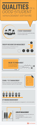 qualities of a good student management software infographic e qualities of a good student management software infographic