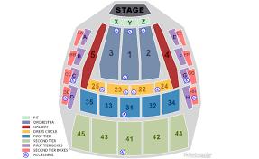 Topeka Civic Theatre Seating Chart 2019