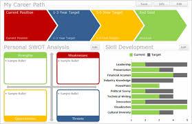 Information Technology Career Path Flow Chart Career Path Templates Lamasa Jasonkellyphoto Co