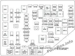 acadia fuse box diagram wiring diagrams bib 2013 gmc acadia fuse diagram wiring diagram toolbox 2007 gmc acadia fuse box diagram 2013 gmc