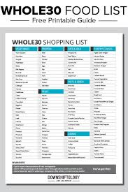 Whole Life Challenge Food Chart Whole30 Food List What To Eat And Avoid For Optimal Results