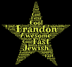 Brandon - WordArt.com