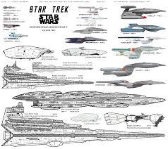 Star Trek Star Wars Ship Size Chart Star Trek Ships