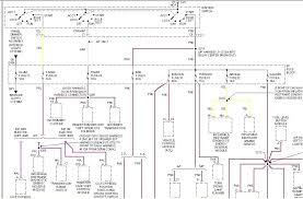 wiring diagram 1994 gmc sonoma cab shelectrik com wiring diagram 1994 gmc sonoma cab wiring harness diagram wiring diagram diagram for jimmy 1 home