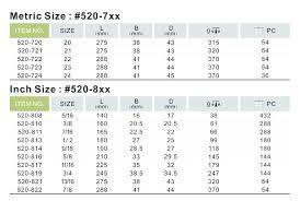 Standard To Metric Chart Standard Metric Wrench Sizes Livingmag Co