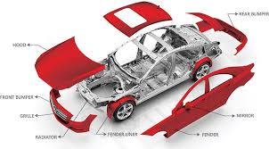 aftermarket replacement auto body parts