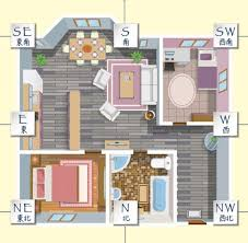 Feng Shui Take Direction From The East In Your Home  TelegraphFeng Shui In Your Home