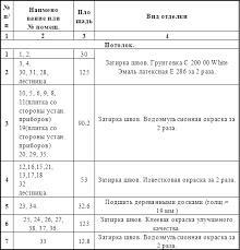 Дипломная работа Помещение гидротехника на Грушевском  Дипломная работа Помещение гидротехника на Грушевском водохранилище ru
