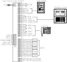 typical intercom wiring diagram wiring diagram schematics commax intercom circuit diagram nodasystech com