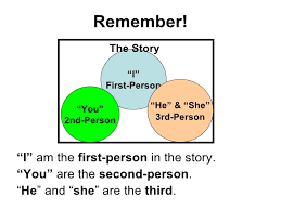 essay in first person narratives   essay for you  essay in first person narratives   image