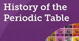 Answer the questions with the proper information using your notes, book, and the periodic table. Iypt Activities History Of The Periodic Table Resource Rsc Education