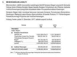 We did not find results for: Saya Telah Semak Hutang Pahang Kepada Khairy Jamaluddin Facebook