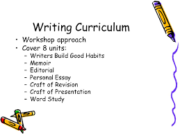welcome to th grade open house ppt  6 writing curriculum