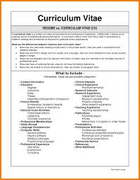 9 Cv Resume Example Xavierax How To Write A Standard Format Of