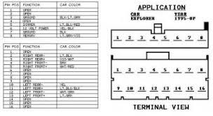 ford f radio wiring harness diagram  similiar ford explorer stereo wiring diagram keywords on 2000 ford f150 radio wiring harness diagram