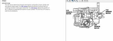 2000 honda civic sir coupe srs wiring problem ericthecarguy here is wiring diagram for youre srs utennavn jpg