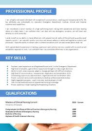 skill resume resume format pdf skill resume resume skills and ability resume sample hopefully this sharepoint analyst sample breakupus picturesque nursing