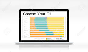 Cooking Oil Fat Comparison Chart Cooking Oil Comparison Chart Dietery Wellness