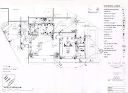 standard house wiring in electrical symbol data wiring diagram todaystandard house wiring in electrical symbol all