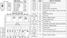 ford mustang v6 and ford mustang gt 2005 2014 fuse box diagram ford mustang v6 and mustang gt 1994 2004 fuse box diagram