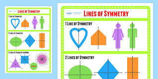 Lines Of Symmetry Display Poster Symmetry Numeracy Maths