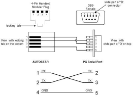 rs232 wiring schematic wiring diagram usb to serial port wiring diagram serial port wiring diagram image about