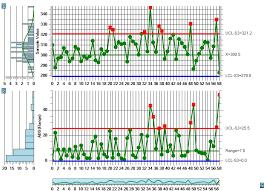 20 Chart Individual Range Chart Spc Charts Online