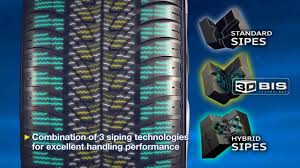 <b>Goodyear UltraGrip 8</b> Performance <b>Launch</b> Video - YouTube