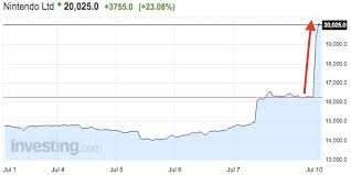 Lucent Stock Price History Chart Lite Stock Price History Shops That Accept Bitcoin In Usa