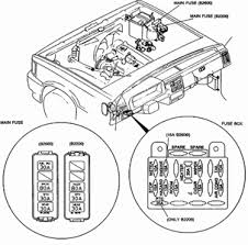 solved where is the fuse box 91 mazda b2200 pick up fixya where is the fuse box 91 mazda b2200 pick up 25890413 ynwp31crc0g5sn124bvdqtcs 3